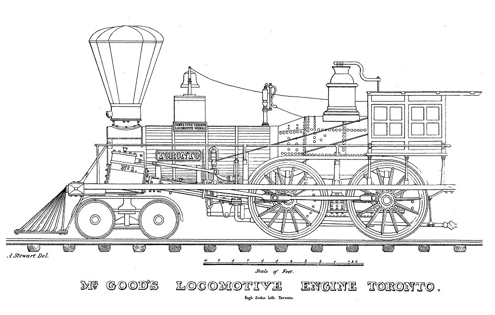 Toronto Railway Historical Association – Locomotive Engine Diagram Simple